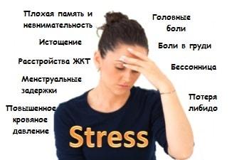 Негативные последствия воздействия стресса на человека