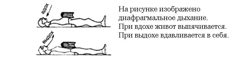 Дыхательное упражнение для снятия стресса
