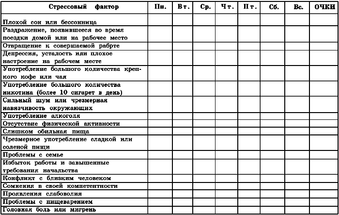 Таблица стресса